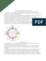 Psicosintesis Astrologica