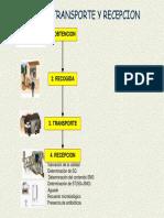 ITRATAMIENTO TERMICO DE LECHEEE.pdf