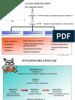 Linguistica Rocio Jo