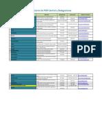 Copia de Directorio Interno de La PGN 2
