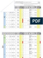 IPERC - Poda manual