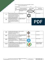 7ºReligión.evaluación Semestral.ii. 2015