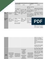 Matriz de Riesgos Gtc 45