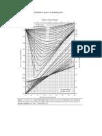 Diagramas de Compresibilidad de Gases o de Standing