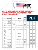American Fastener - ASTM, SAE, and ISO Grade Markings.pdf