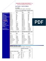 Drill Tap Chart Inch Metric