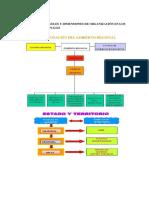 Investigación Formativa III