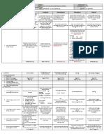 DLL_MTB 3_Q3_W10 (1).docx