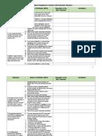 AppendixL.1_AnnotationTemplate_TeacherI-III.docx