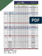 Triphasic spreadsheet