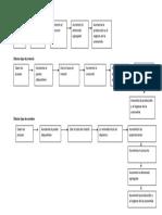 Actividad 3 - Modulo 3