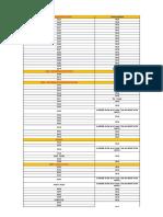 Bechtel New Scope List ( MECHANICAL ).xlsx