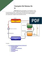 Elementos Principales Del Sistema de Refrigeración