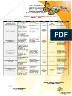 DRRM Action Plan 2016-2017
