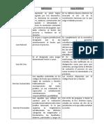 API 1 Procesal 1