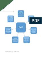 self ( print).docx
