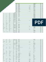 Damosregistry Damos 2019-07-20