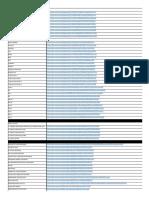 JEE & NEET material (all coaching) links.html.pdf