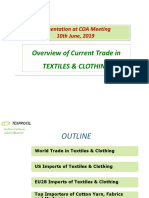 Textiles Ppt