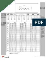 Fd306-i Load Table PDF