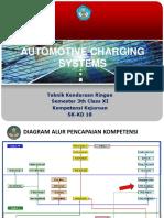 Charging Operations SK-KD 18.2