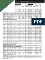 Punzonadora de Torreta.- Comparativo de La Revista the Fabricator Edicion de 2019, Punzonadoras