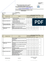 Penetapan KKM-Simulasi Dan Komunikasi Digital