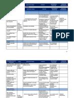 Sectoral Goals, Objectives.pdf