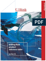 Section 16 - drilling fluid products reference.pdf
