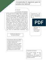 Satisfacción Laboral y Tips Artículo