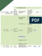Acredited Energy Auditors.pdf