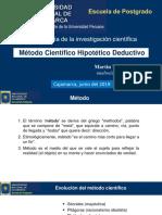 6. Metodo Cientifico Hipotetico Deductivo