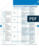 Mat3b Plan u1
