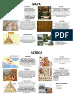 Maya y Azteca