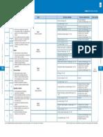 Mat3b Plan u2