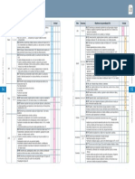Mat3b Planificación Anual