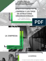 La Empresa Organizaconal Por Osman Alvarez