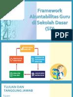 Framework akuntabilitas guru SD