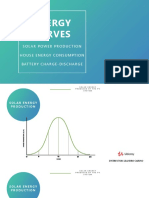 Energy Curves Resources