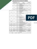 Daftar Penguji dan Pengawas UJIKOM.xlsx
