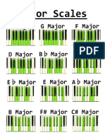 Major Scales Cheat Sheet.pdf