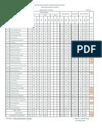 Format Nilai Raport PTS ktsp.pdf