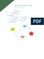 Modelización a través de Dinámica de Sistemas