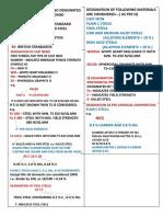 Materual IS Designation 2019