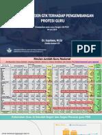 Kebijakan Dirjen GTK pada Rakernas XXII PGRI 04 Juli 2019.pdf
