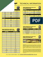 dunlop-technical-information-chart.pdf