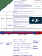 Role Descriptors