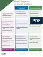 Guidelines_2.0_Portuguese.pdf