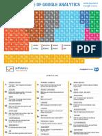 Periodic-Table-of-Google-Analytics.pdf