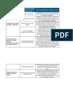 API 4 Desarrollo Emprendedor